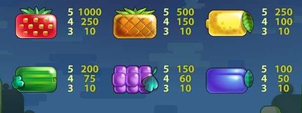 Скачати ігровий автомат піраміди безкоштовно