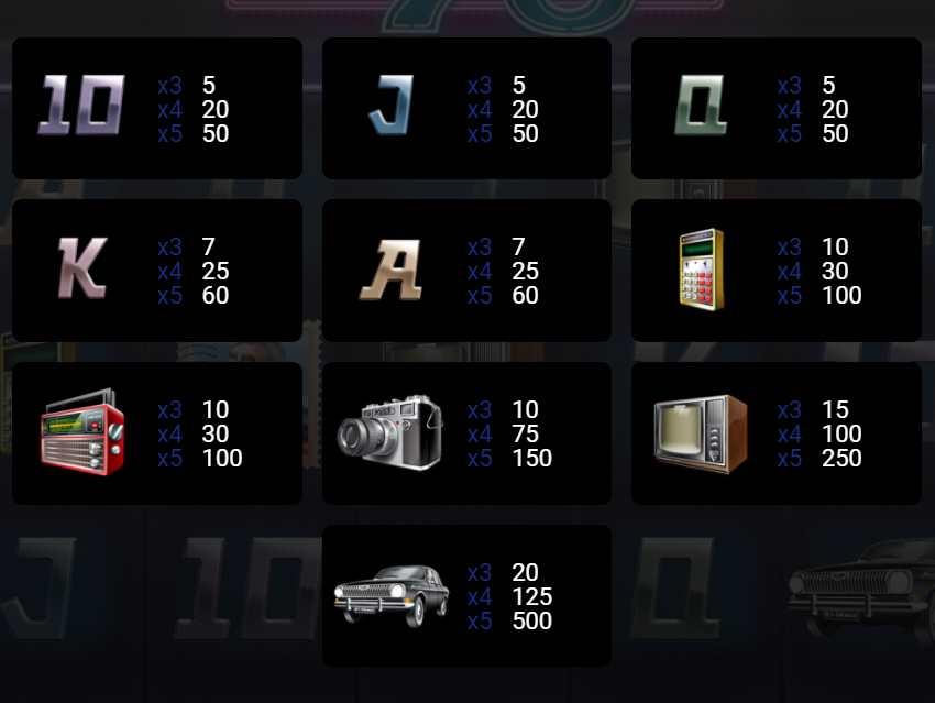 Таблица символов и выплат