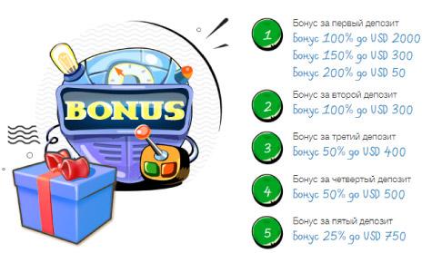 Пакет бонусов